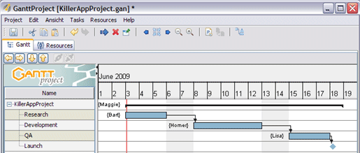 the gantt charts will look like this in GanttProject
