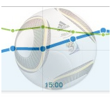 soccer & web analytics